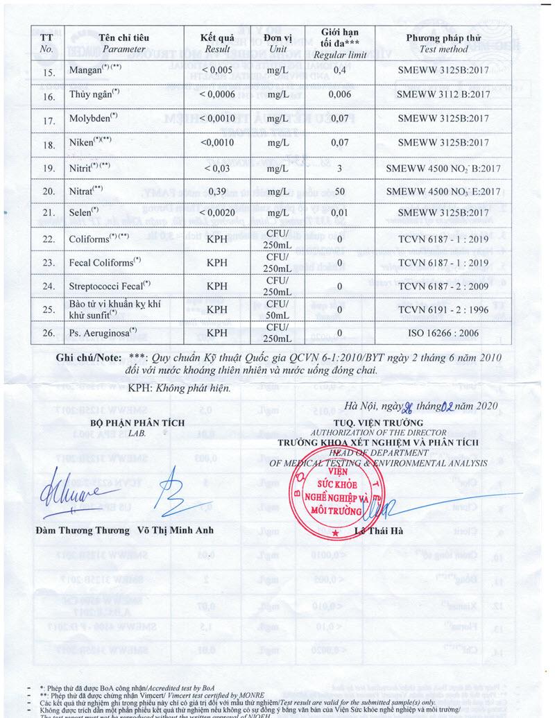 Kết quả kiểm tra mẫu nước định kỳ Famy 02-2020