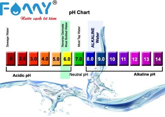 lọc nước kiềm ion