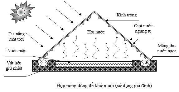 Xử lý nước nhiễm mặn bằng phương pháp chưng cất