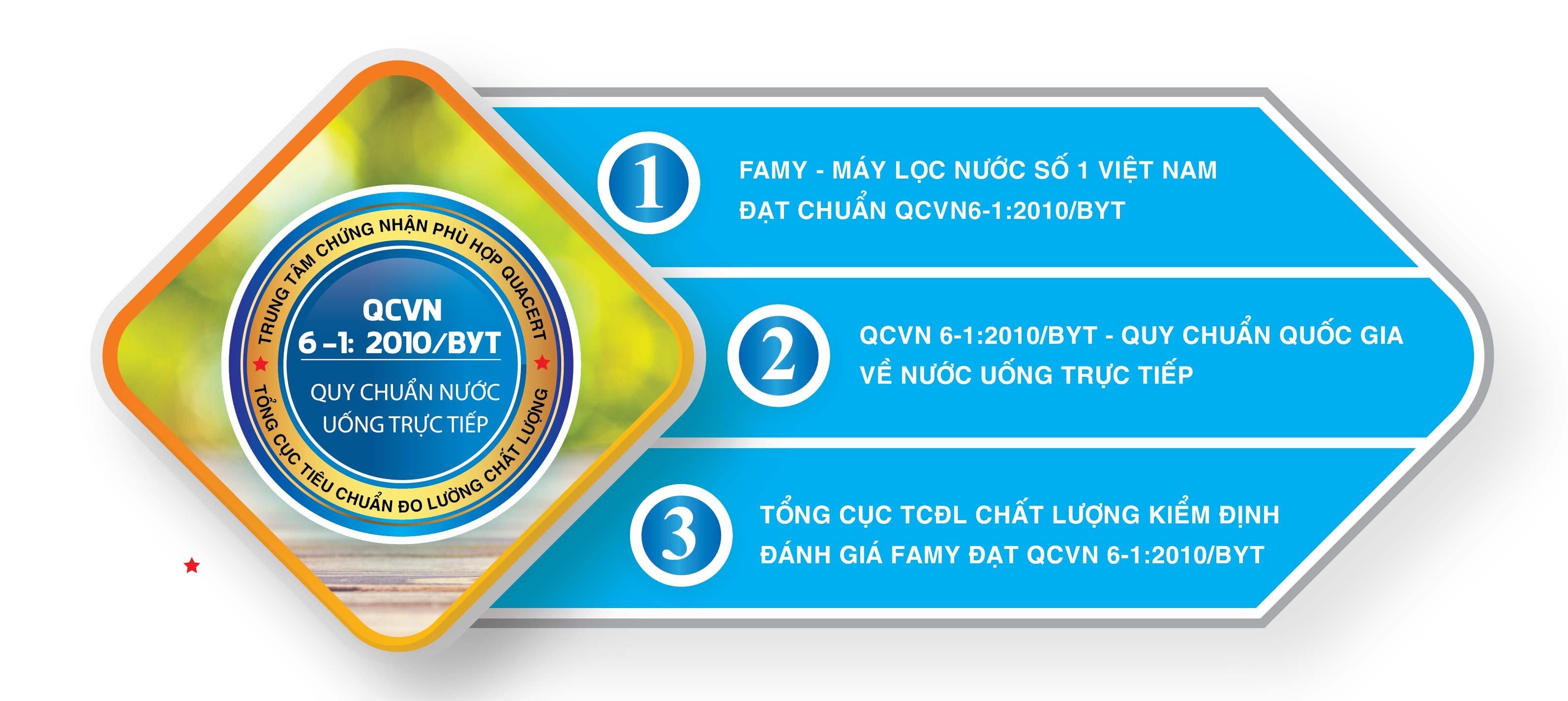 Máy lọc nước Famy đạt tiêu chuẩn nước uống trực tiếp QCVN 6-1:2010/BYT
