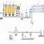 Nguyên lý hoạt động và sơ đồ máy lọc nước công nghiệp RO