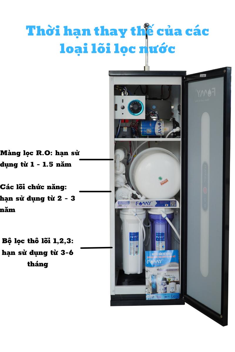 máy lọc nước nóng lạnh Karofi