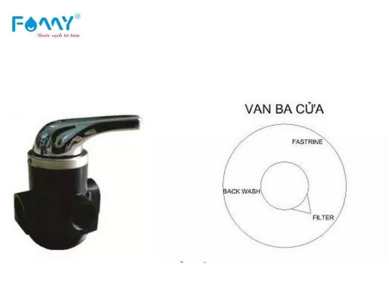 van-3-cua-famy-may-loc-nuoc-so-1-viet-nam.jpg